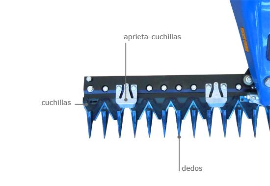Imagen de las partes que componen una barra de siega BCS