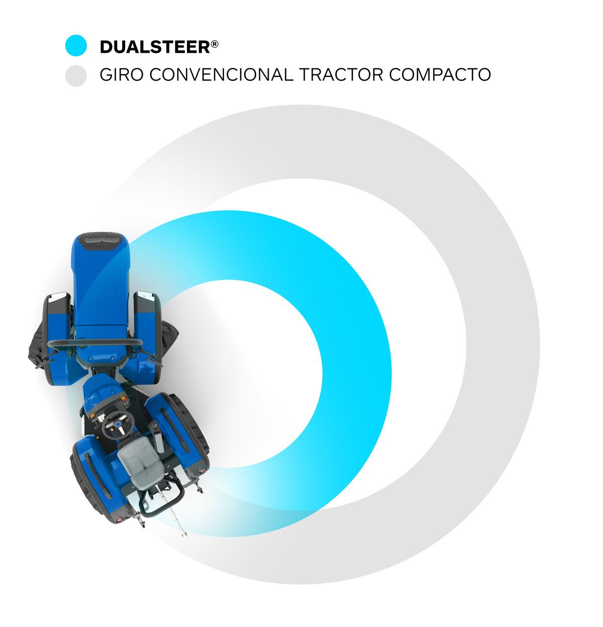 tractor bcs 85 dualsteer